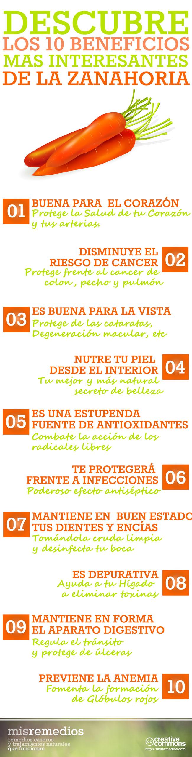 infografia-zanahoria-blog2